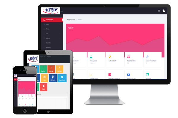 Softswitch & VoIP Billing